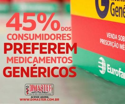Imagem notícia Pesquisa aponta que 45% dos consumidores preferem medicamentos genéricos